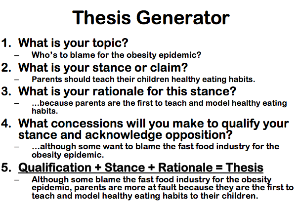 who to write a thesis statement