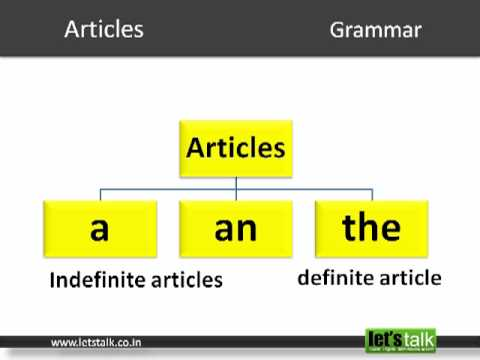 Writing an article grammar definition