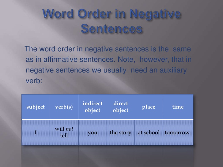 Image result for Negative word order in English.