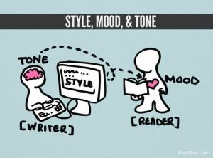 writing tone