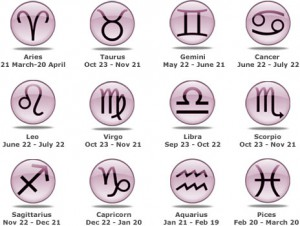horoscope essay