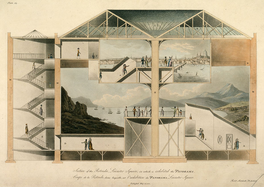Cross-section of the Rotunda in Leicester Square in which Barker's panorama of London was exhibited (1801).